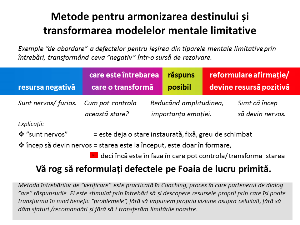 transformarea modelelor mentale limitative